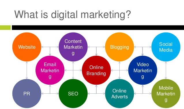 What Is the Fuss about Digital Marketing? 12 Things You Need To Know